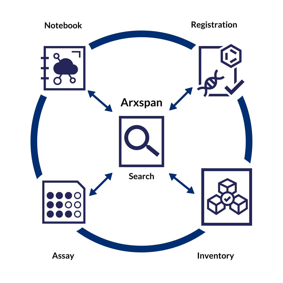 Arxspan-Workflow-graphicweb